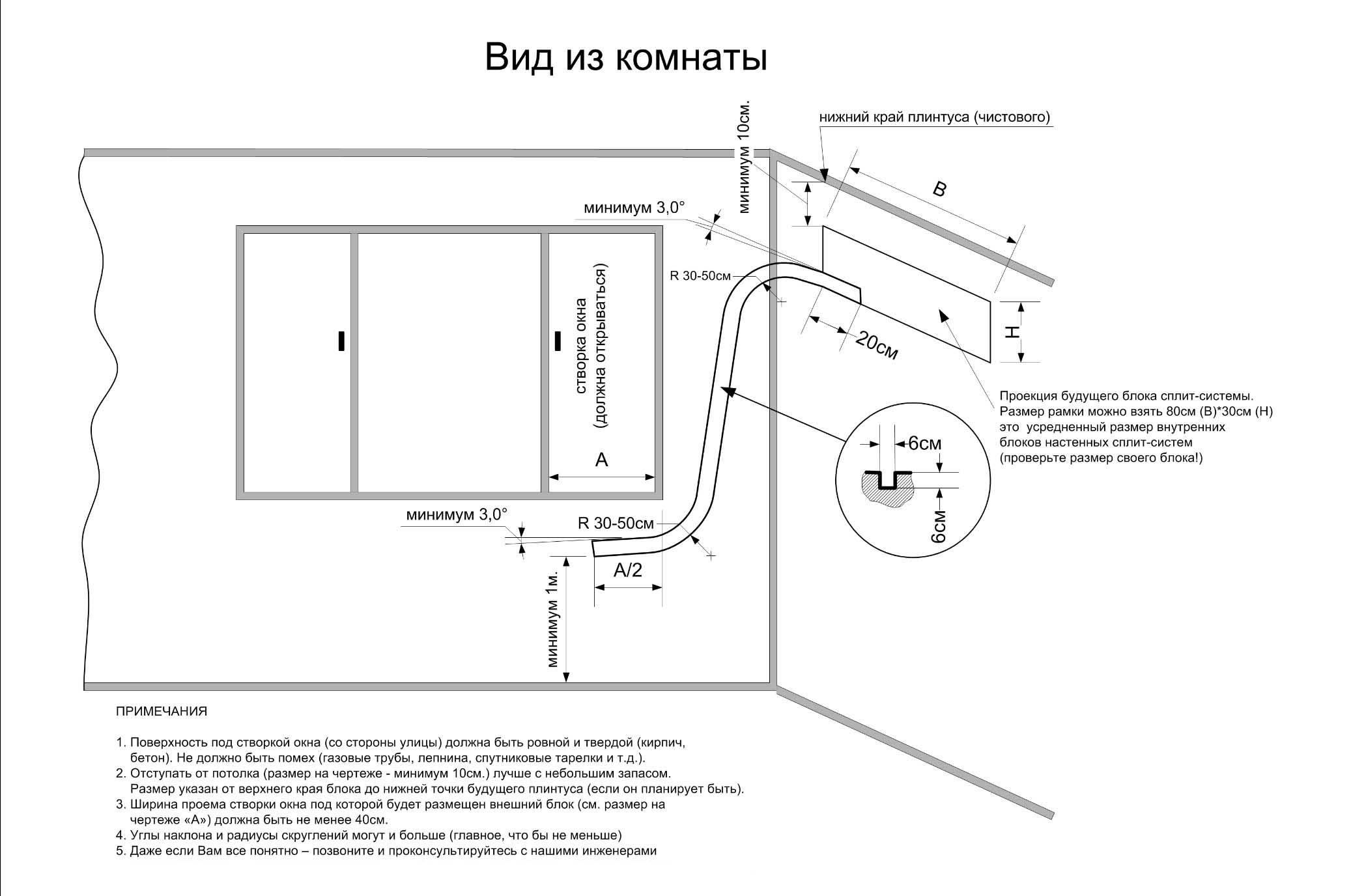 Схема Монтаж кондиционера справа от окна